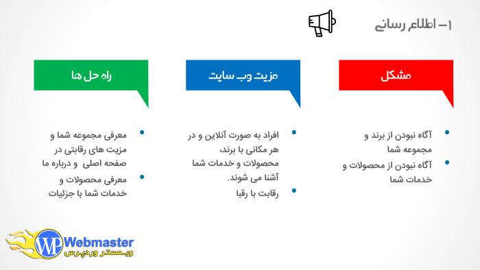 طراحی وب سایت و اطلاع رسانی