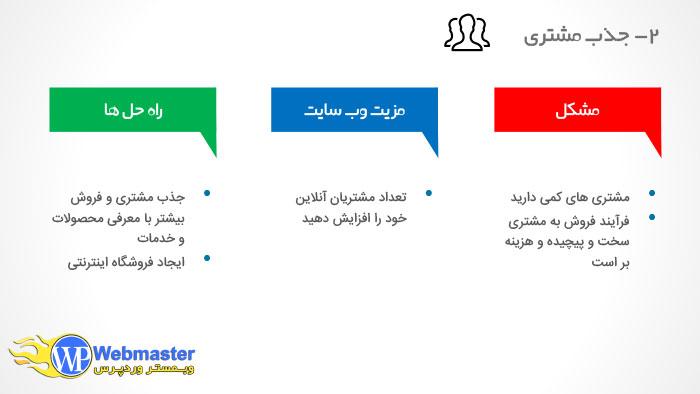 طراحی وب سایت و جذب مشتری