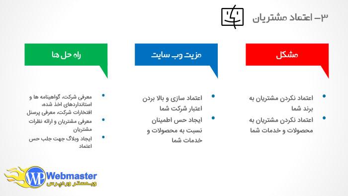 طراحی وب سایت و اعتمادسازی مشتریان