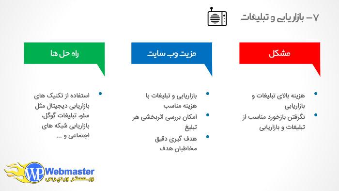 طراحی سایت و بازاریابی و تبلیغات