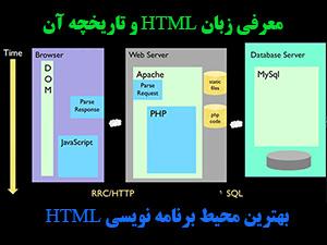 معرفی زبان HTML