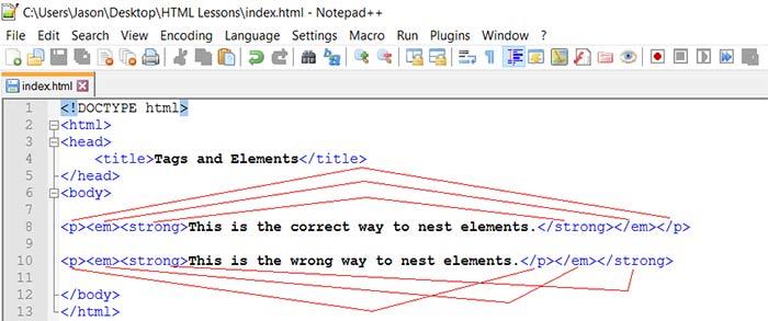 Nested Element ها در html و رعایت ترتیب آن ها