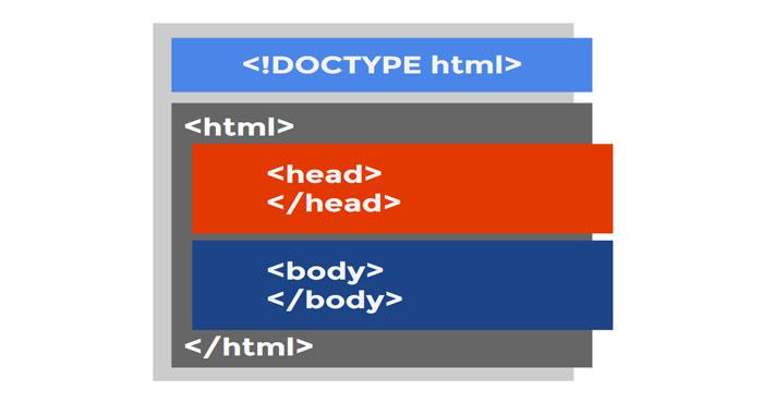 تگ بادی در HTML5