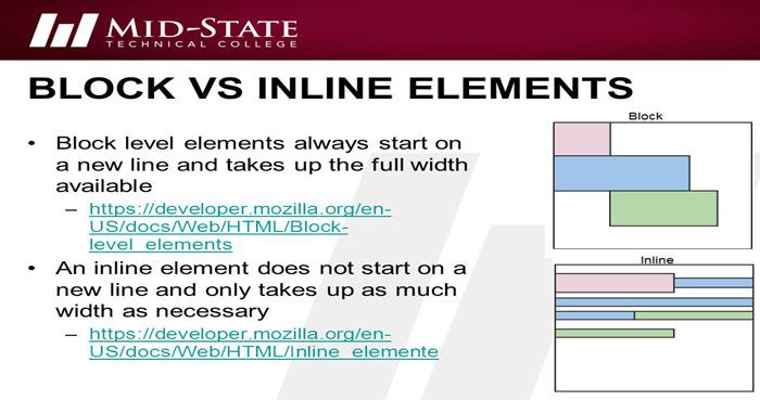 تفاوت عناصر inline و block
