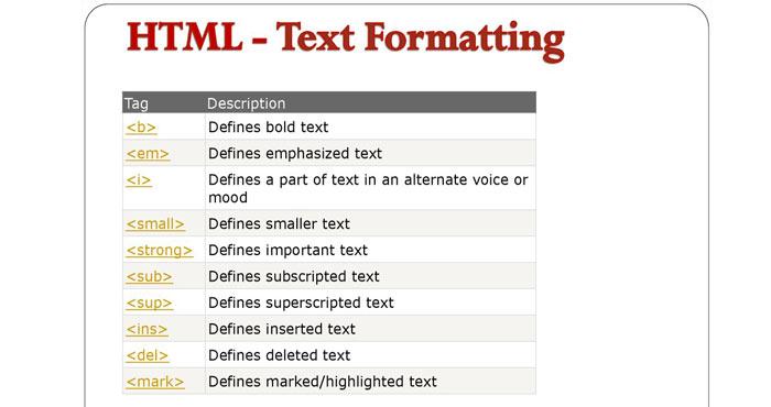 تگ های پیکربندی متن در html