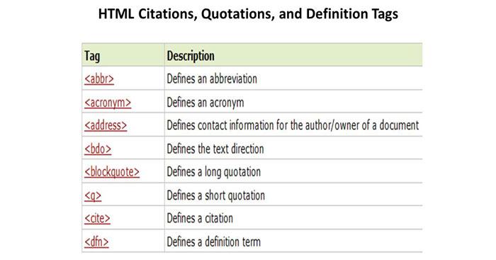 نقل قول ها در HTML